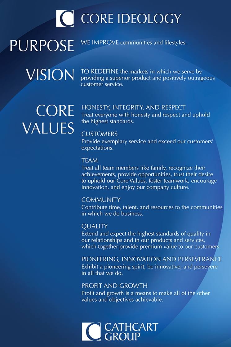 Purpose, Vision, Core Values